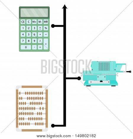 Evolution calculators banner. Evolution technology concept adding machine and abacus. Vector illustration