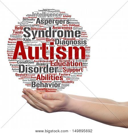 Concept or conceptual childhood autism syndrome symptoms or disorder abstract word cloud held in hands isolated on background