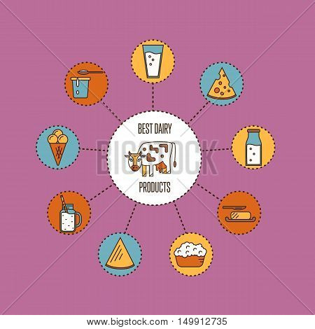 Assortment of dairy products icons around cow, isolated vector illustrations in line style design. Organic farming. Organic farmers food. Organic food and dairy product concept. Milk product icon. Cartoon dairy product. Dairy icon.