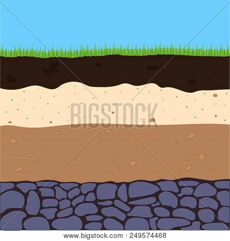 Soil Profile And Soil Horizons, Piece Of Land With Green Grass, Groundwater And Artesian Aquifer, Wa