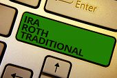 Word writing text Ira Roth Traditional. Business concept for are tax deductible on both state and federal Computer learn software program keyboard button symbol typing office work poster