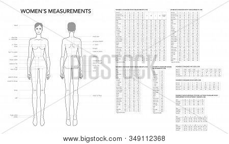Womens Measurements Fashion Terminology Illustration With Numbers For Lady Size Chart. 9 Head Size G
