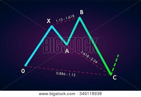 Bullish Shark - Trading Harmonic Patterns In The Currency Markets. Bullish Formation Price Figure, C