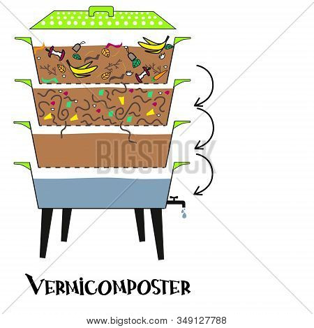 Vermicomposter And Compost Worms. Vermicomposter Schematic Design, Compost, Earth, Organic, Worms. L