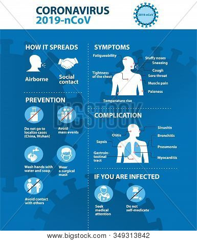 Coronavirus 2019-ncov Prevention Tips, How To Prevent Coronavirus. Infographic Elements.