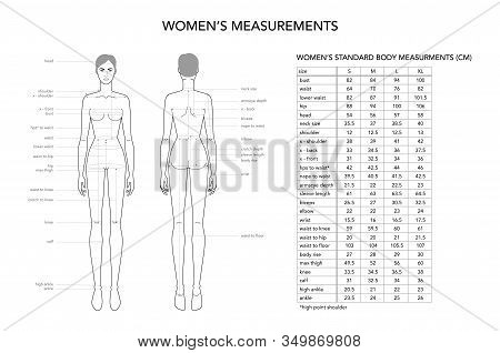 Womens Measurements Fashion Terminology Illustration For Lady Size Chart. 9 Head Size Girl For Site