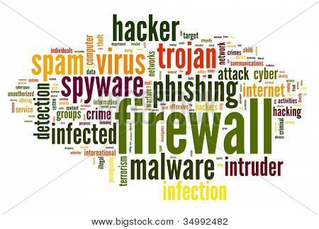 Firewall concept in word tag cloud on white background poster