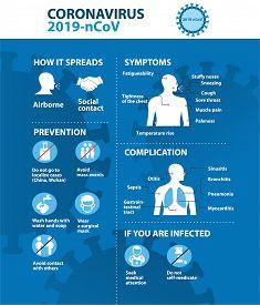 Coronavirus 2019-ncov Prevention Tips, How To Prevent Coronavirus. Infographic Elements.