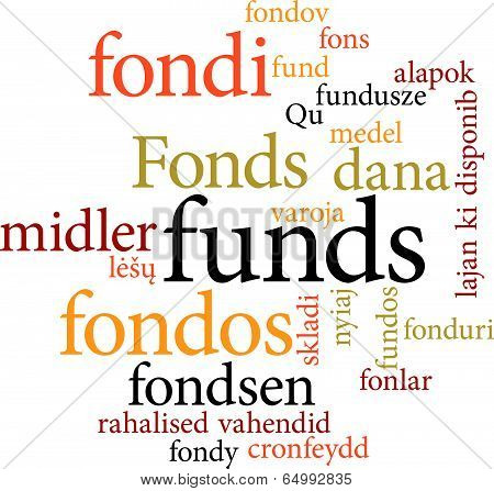 funds in word clouds