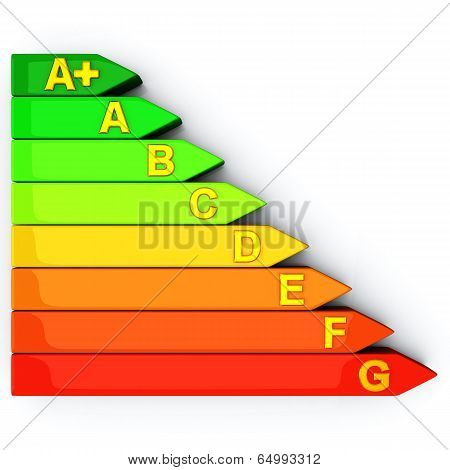 Energy efficiency bar graph, 3d