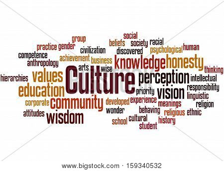 Culture, Word Cloud Concept