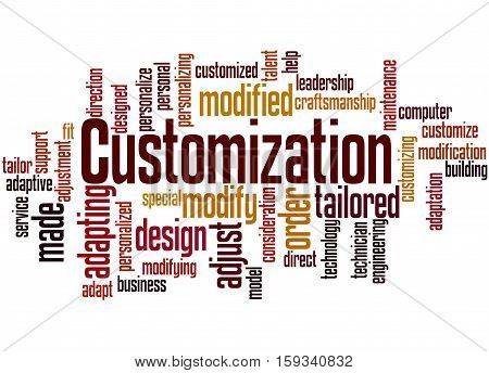 Customization, Word Cloud Concept