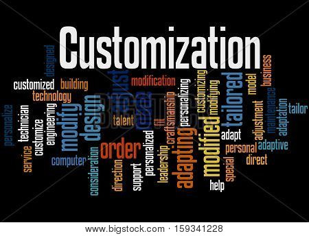 Customization, Word Cloud Concept 3