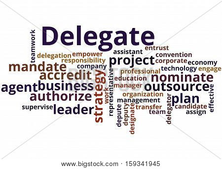 Delegate, Word Cloud Concept 7