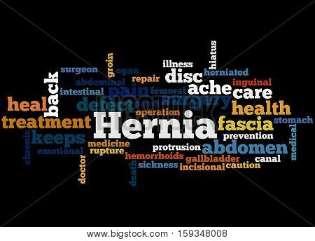 Hernia, Word Cloud Concept 4