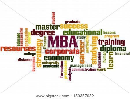 Mba, Word Cloud Concept 2