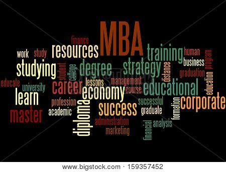 Mba, Word Cloud Concept 5