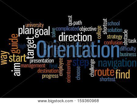 Orientation, Word Cloud Concept 4