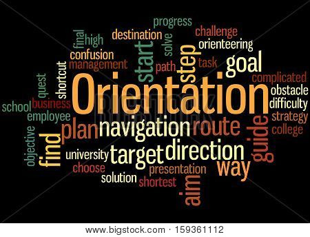 Orientation, Word Cloud Concept 5