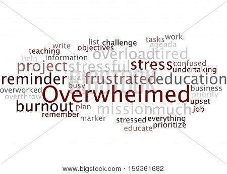 Overwhelmed, Word Cloud Concept 4