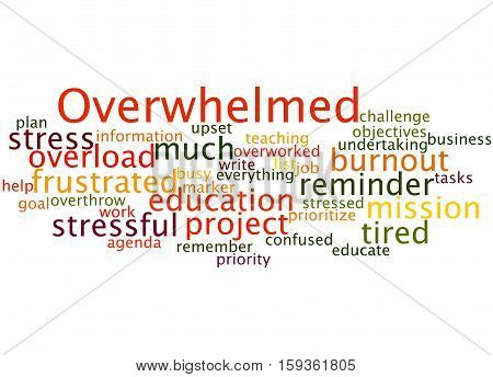 Overwhelmed, Word Cloud Concept 5