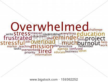 Overwhelmed, Word Cloud Concept 9