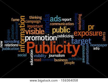 Publicity, Word Cloud Concept 3