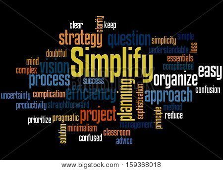 Simplify, Word Cloud Concept 7