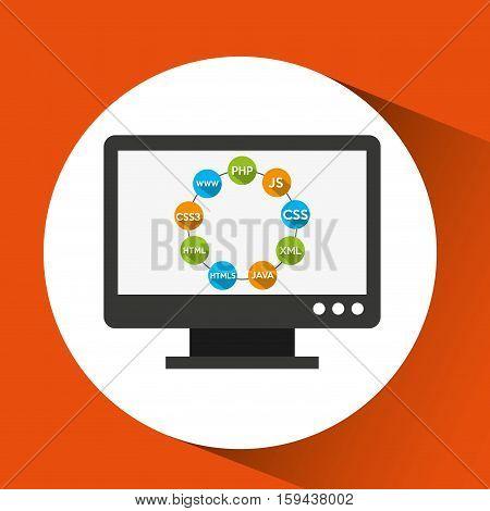 programming languages computer screen vector illustration eps 10