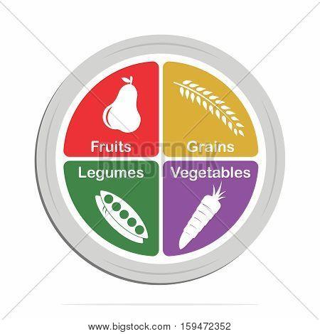 Vector Infographic of Healthy Vegetarian, Vegan Assorted Food Plate