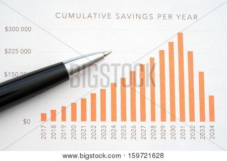 Business reports cumulative saving per year .