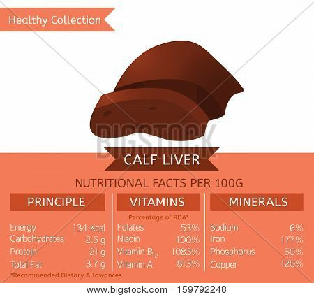 Calf or chicken liver health benefits. Vector illustration with useful nutritional facts. Essential vitamins and minerals in healthy food. Medical, healthcare and dietory concept.