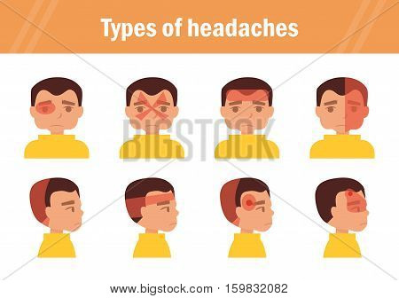 Types of headaches. Vector. Cartoon. Isolated. Flat Illustration for websites brochures magazines