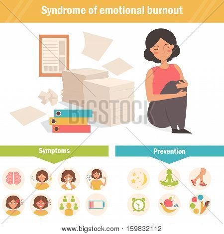 Syndrome of emotional burnout. Vector. Cartoon. Isolated. Flat. Illustration for websites brochures magazines