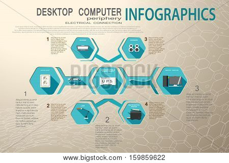 Vector infographics set of desktop computer peripherals electrical connection on the gradient beige background with white white pattern.