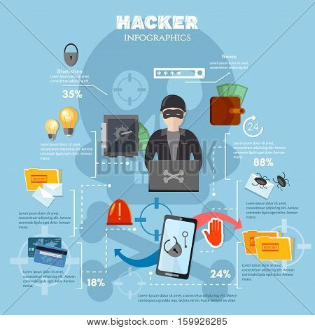Hacker attack internet security infographics Hacker spam virus. Hacking mobile phone computer protection from hacking infographics template