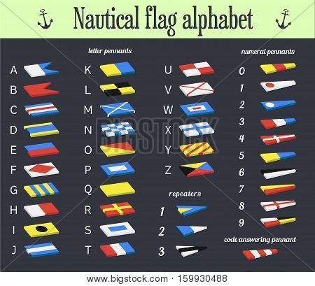 Vector illustration. Set of Nautical flags. Marine alphabet communication system used in sailing.
