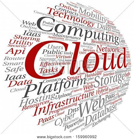 Vector concept conceptual web cloud computing technology abstract wordcloud isolated on background