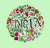 Creative anemia background with lettering in doodle style. Hand drawn vector illustration in bright colors on a light green background. Iron-Rich Foods. Medical, healthcare and educational concept. poster