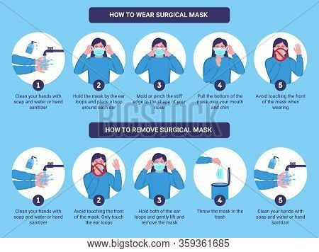 How To Wear And Remove Surgical Mask Properly. Step By Step Infographic Illustration Of How To Wear