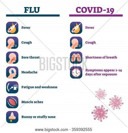 Flu Vs Covid-19 Comparison Vector Illustration. Seasonal Illness And Coronavirus Symptoms Collection