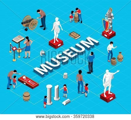 Isometric Historical Museum Flowchart Composition With Text Surrounded By Isolated Characters Of Vis