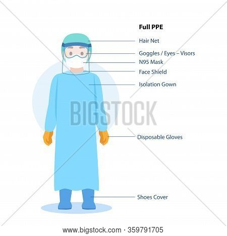 Doctors Character Wearing In Full Ppe Personal Protective Suit Clothing Isolated And Safety Equipmen