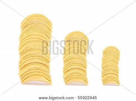 Diagram of fall chips potato.