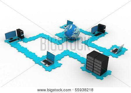 computer networking with globe
