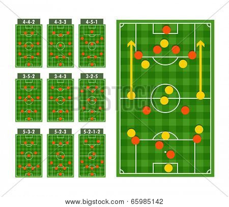 Main football strategy schemes