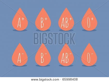 minimalistic illustration of drops of blood with blood groups, eps10 vector