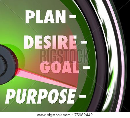 Purpose word on a speedometer or gauge with needle rising past Plan, Desire and Goals as steps to measure meaning and success rate of your mission