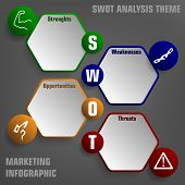Vector illustration of SWOT analysis with icons represent each part and hexagon fields poster
