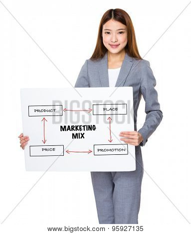 Business woman show with white banner for marketing mix concept